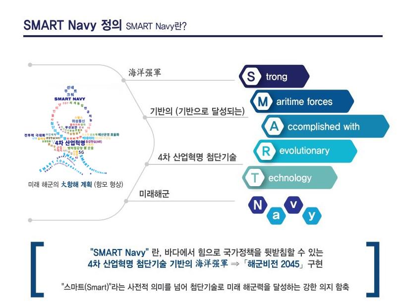 SMART Navy란